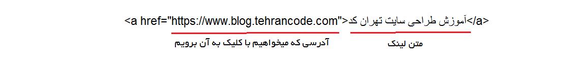 لینک های html